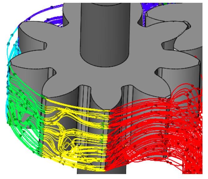 Computational Fluid Dynamics Simulation of Gear Tip Leakage