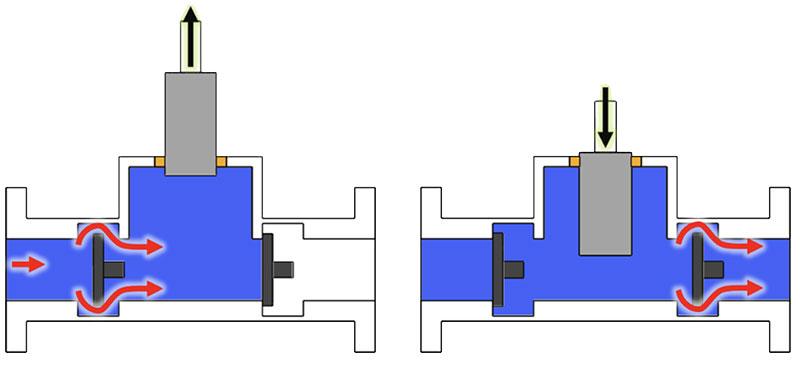 DPP diagram of plunger pump