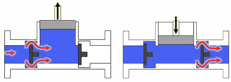 DPP diagram piston pump